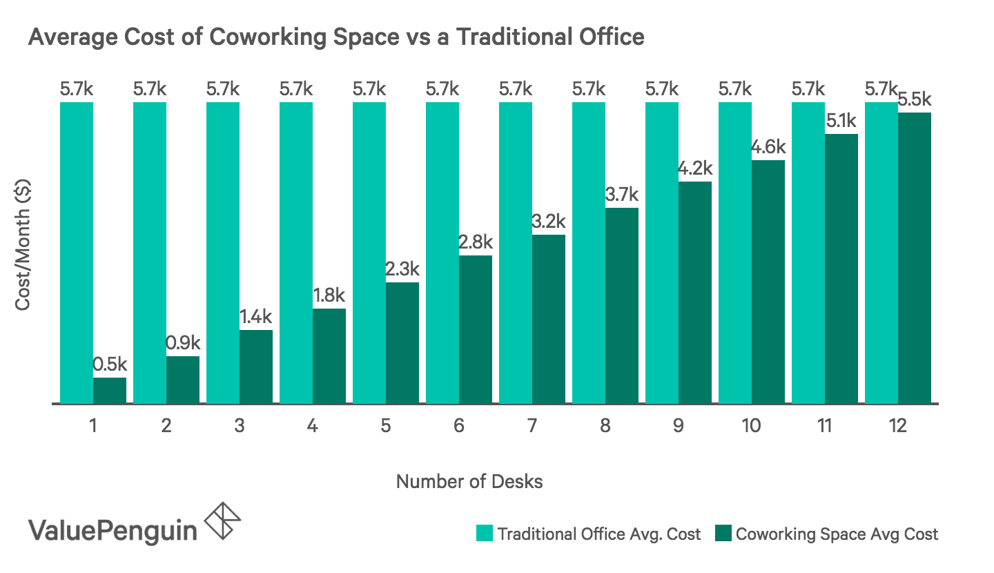 propques-coworking-space